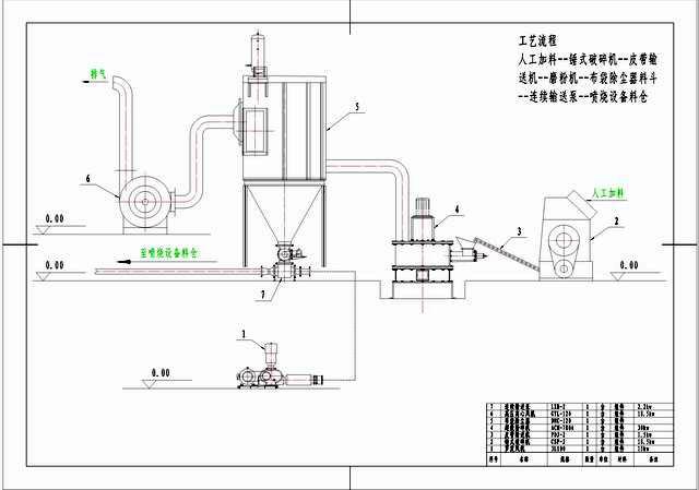 长沙锅炉布袋除尘器结构图